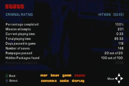 Post game statistics screenshot as it appears after the final mission.  You can see at the top of the scrollable items that the game is 100% completed.